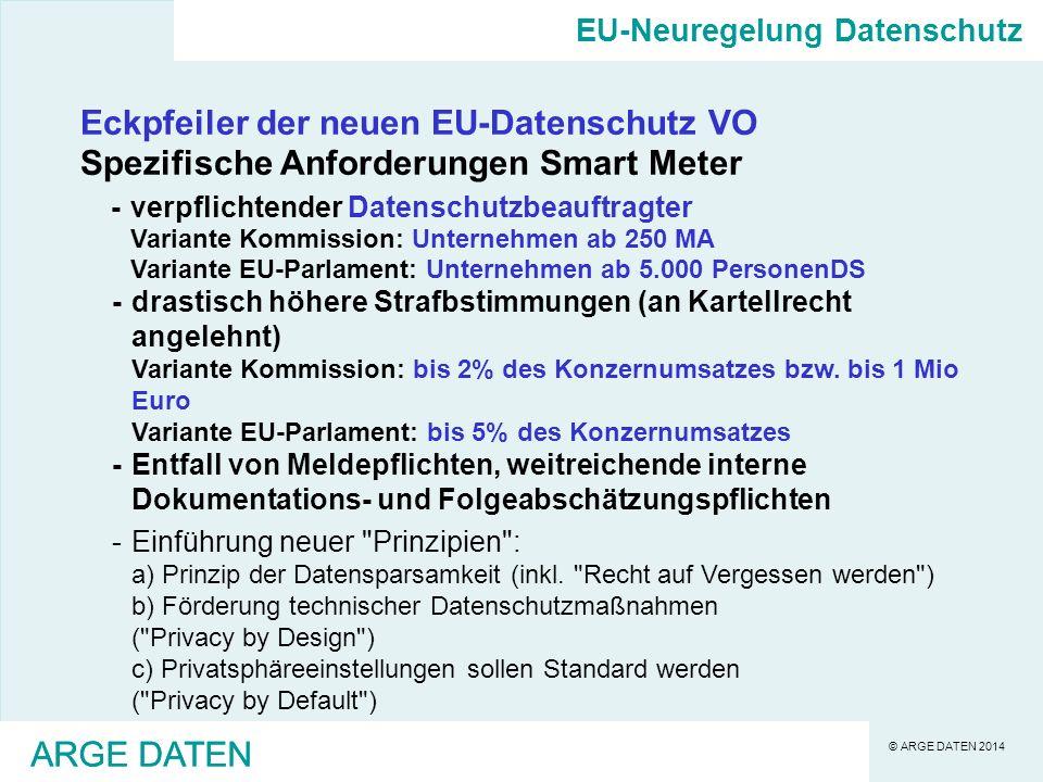 Eckpfeiler der neuen EU-Datenschutz VO