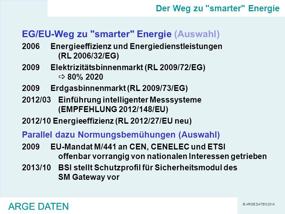 EG/EU-Weg zu smarter Energie (Auswahl)