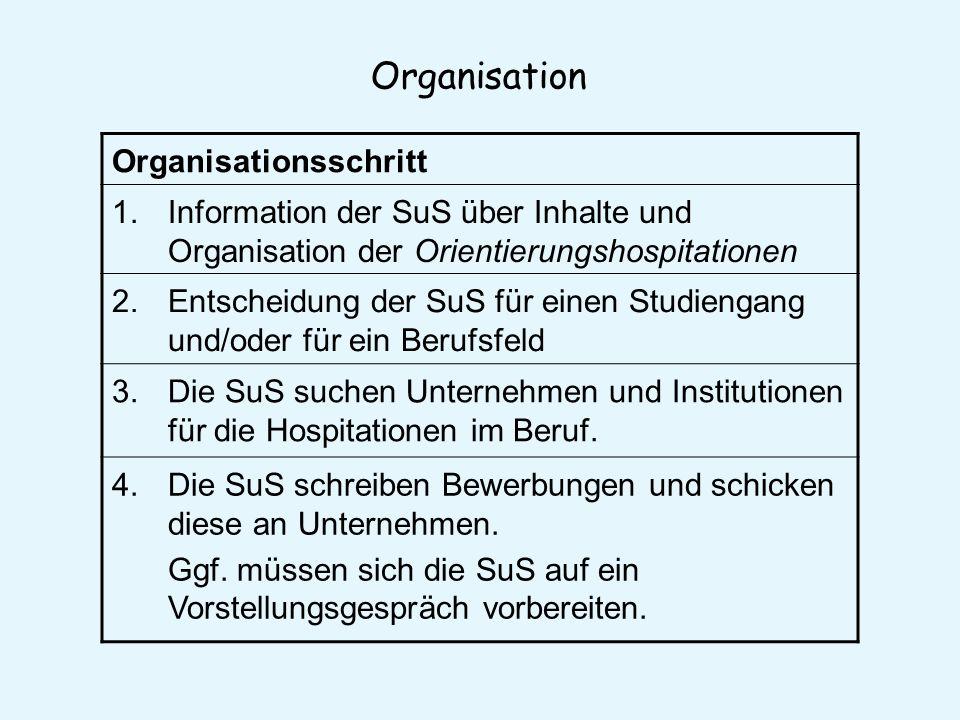 Organisation Organisationsschritt