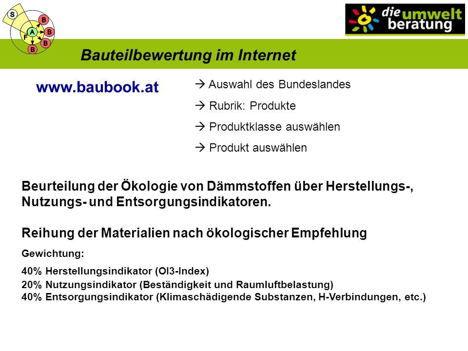 Bauteilbewertung im Internet
