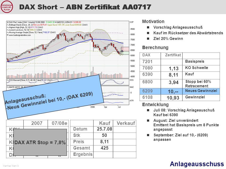 DAX Short – ABN Zertifikat AA0717
