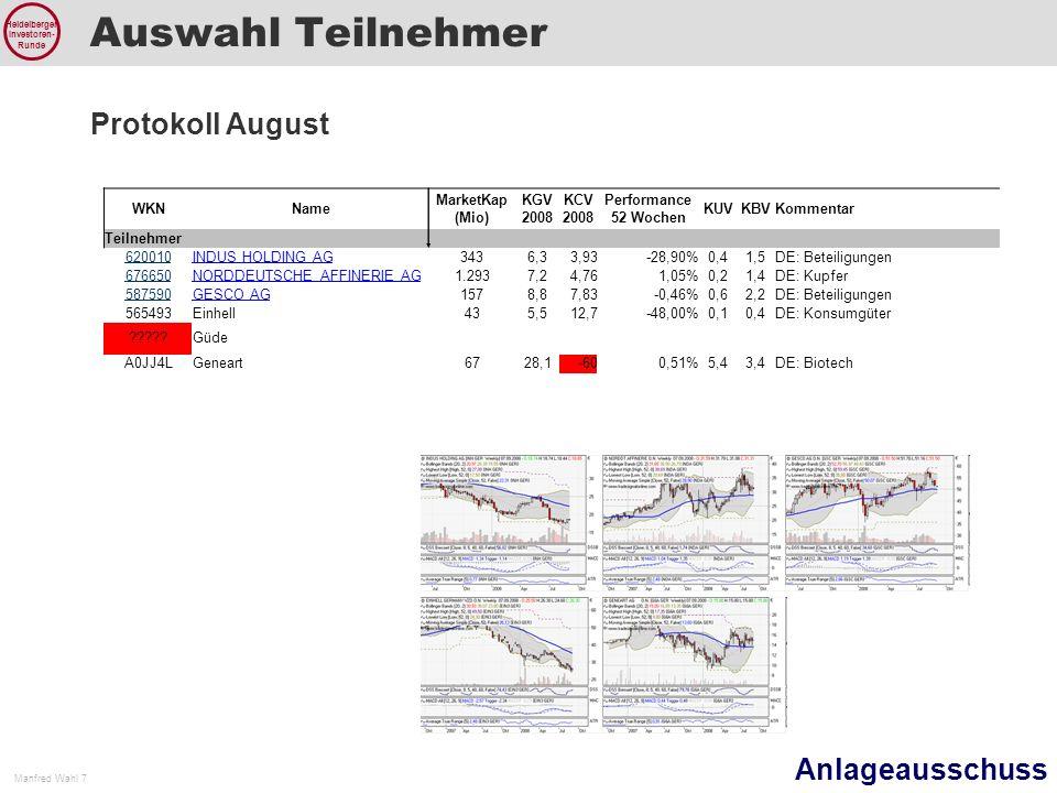 Auswahl Teilnehmer Protokoll August WKN Name MarketKap (Mio) KGV 2008