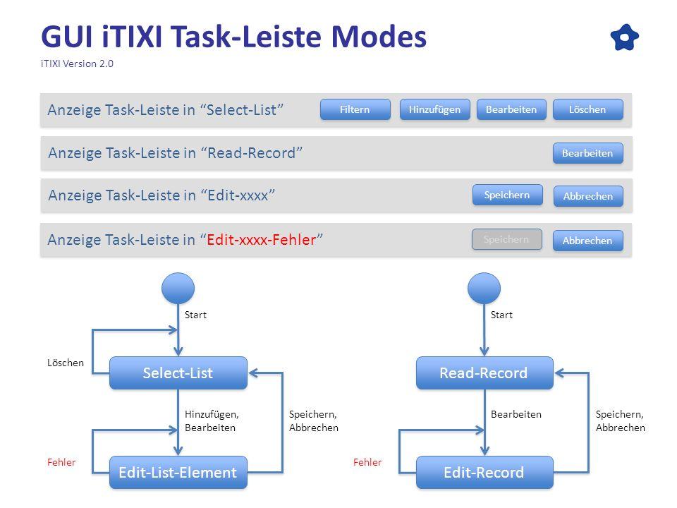 GUI iTIXI Task-Leiste Modes iTIXI Version 2.0