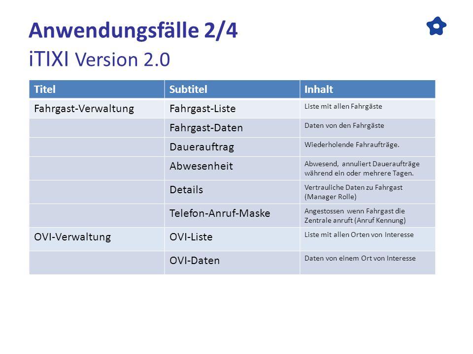 Anwendungsfälle 2/4 iTIXI Version 2.0