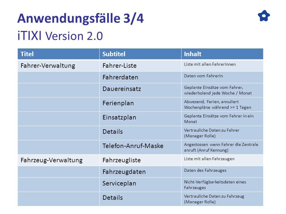 Anwendungsfälle 3/4 iTIXI Version 2.0