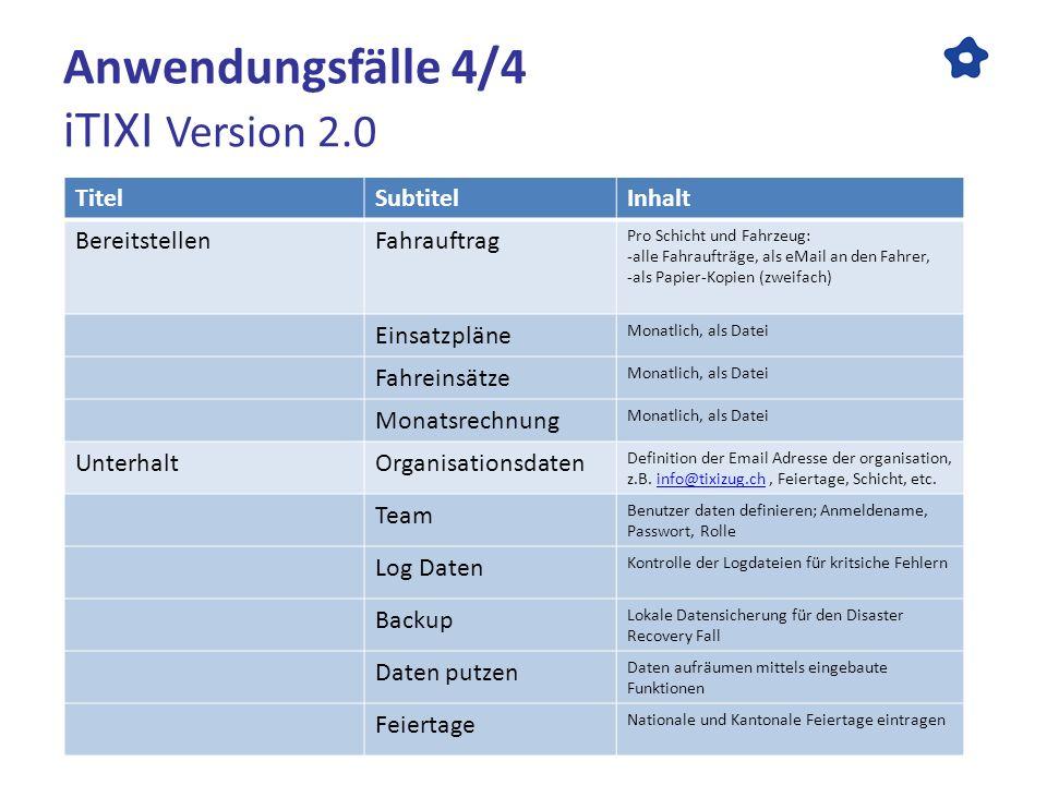 Anwendungsfälle 4/4 iTIXI Version 2.0