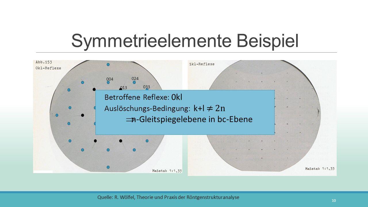Symmetrieelemente Beispiel