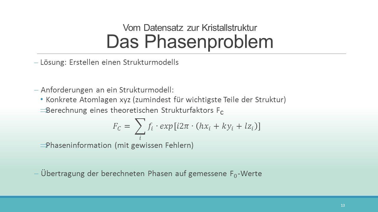 Vom Datensatz zur Kristallstruktur Das Phasenproblem