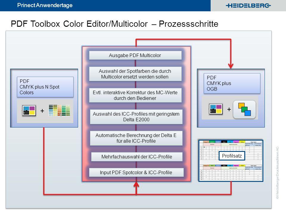 PDF Toolbox Color Editor/Multicolor – Prozessschritte