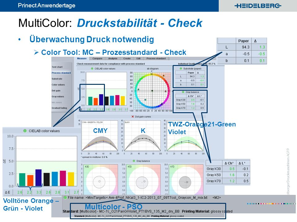 MultiColor: Druckstabilität - Check