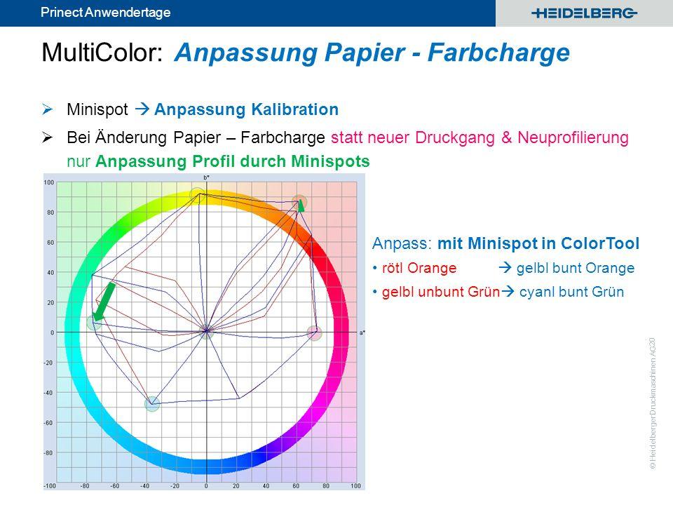 MultiColor: Anpassung Papier - Farbcharge