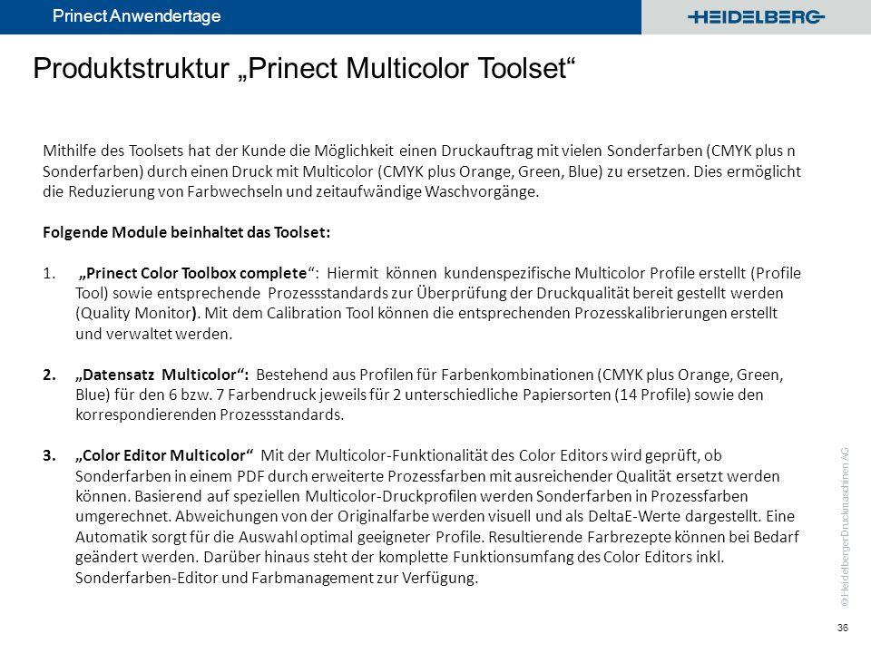 "Produktstruktur ""Prinect Multicolor Toolset"