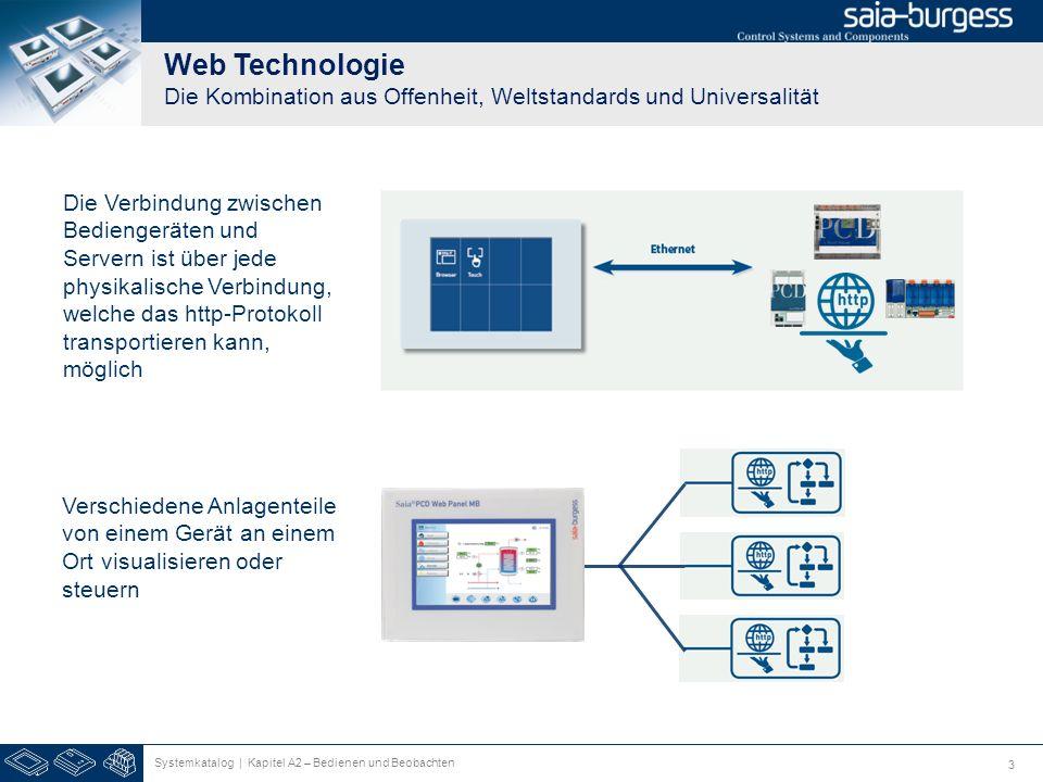 Web Technologie Die Kombination aus Offenheit, Weltstandards und Universalität