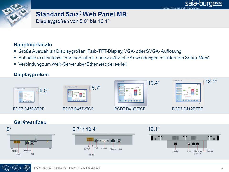 Standard Saia® Web Panel MB Displaygrößen von 5.0 bis 12.1