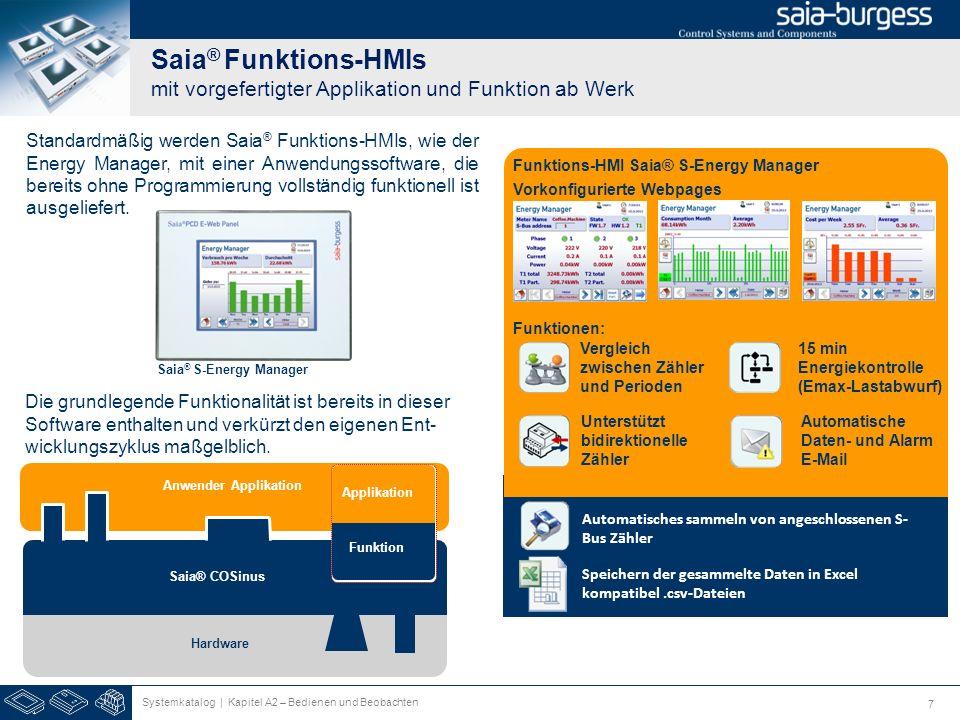 Saia® Funktions-HMIs mit vorgefertigter Applikation und Funktion ab Werk