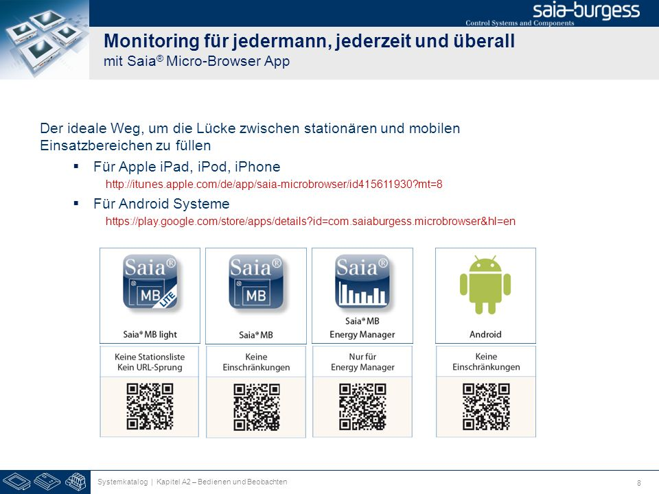 Monitoring für jedermann, jederzeit und überall mit Saia® Micro-Browser App