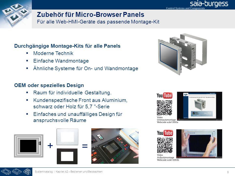 Zubehör für Micro-Browser Panels Für alle Web-HMI-Geräte das passende Montage-Kit