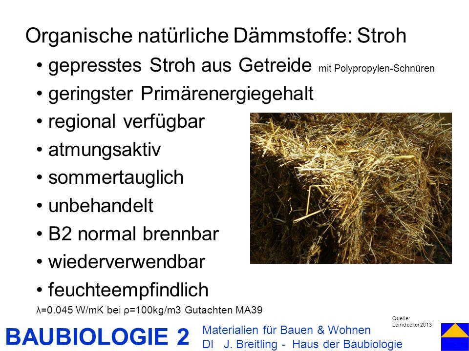 Organische natürliche Dämmstoffe: Stroh