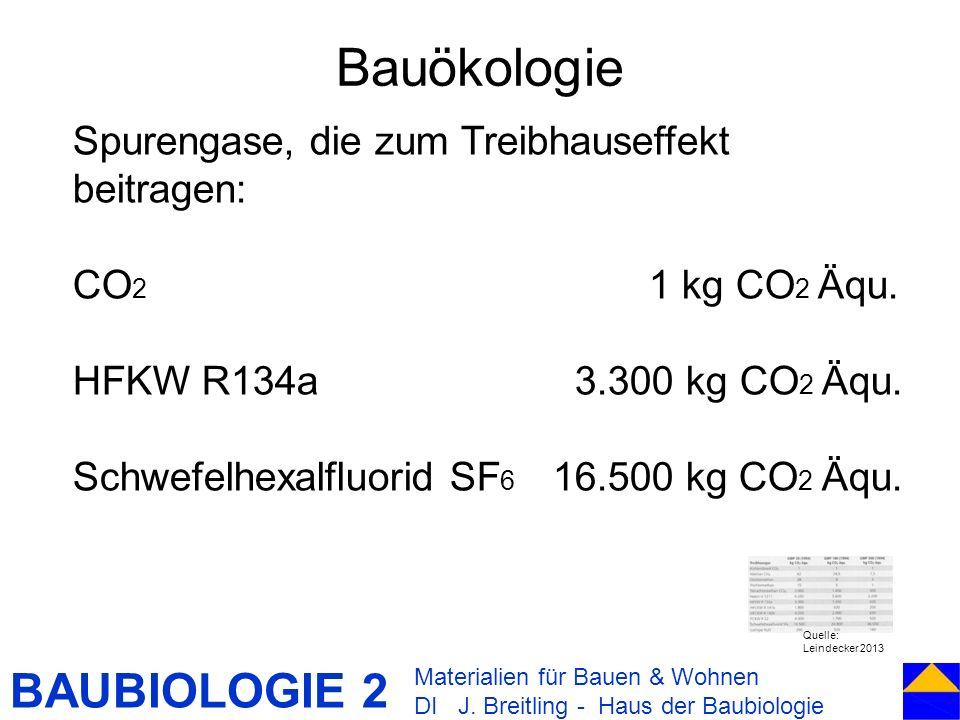 Bauökologie Spurengase, die zum Treibhauseffekt beitragen: