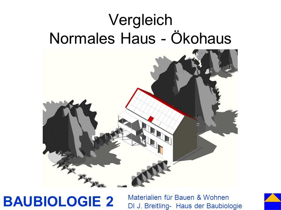 Vergleich Normales Haus - Ökohaus