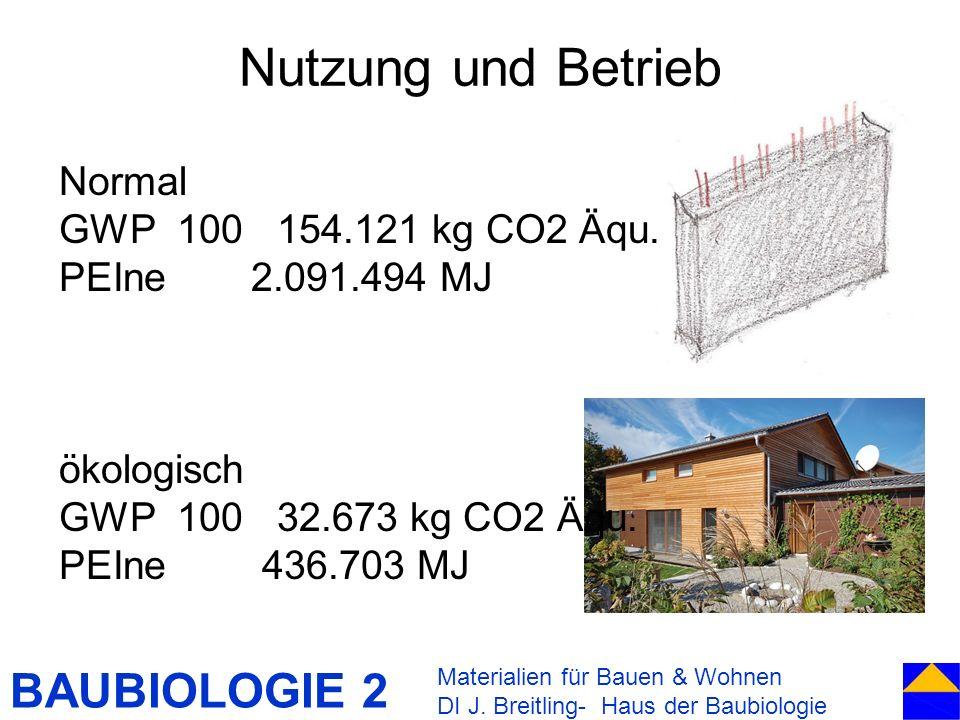Nutzung und Betrieb Normal GWP 100 154.121 kg CO2 Äqu.