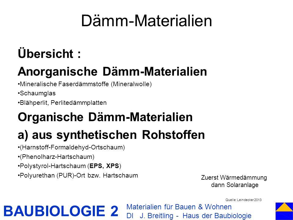 Dämm-Materialien Übersicht : Anorganische Dämm-Materialien