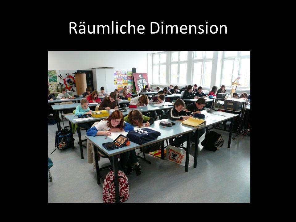 Räumliche Dimension