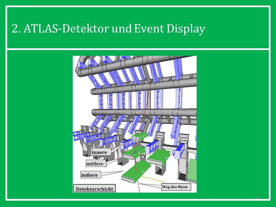 2. ATLAS-Detektor und Event Display