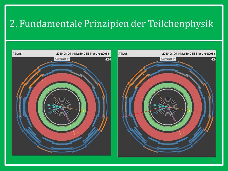 2. Fundamentale Prinzipien der Teilchenphysik