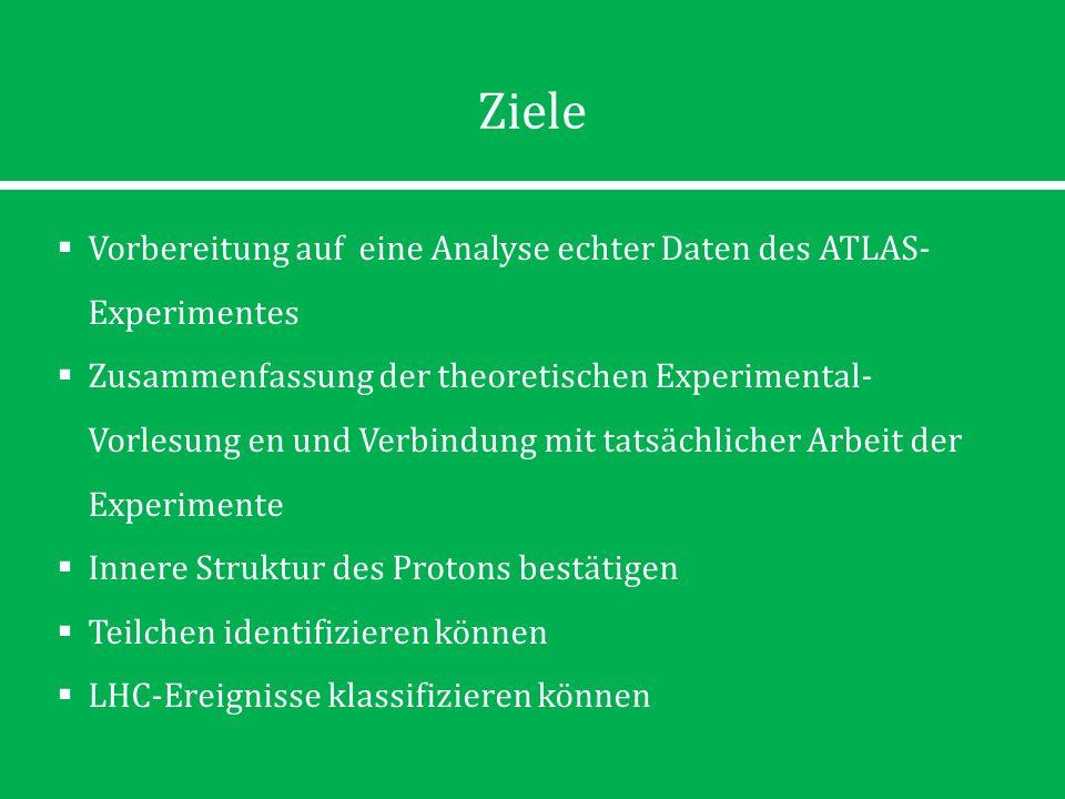 3/31/2017 Ziele. Vorbereitung auf eine Analyse echter Daten des ATLAS-Experimentes.