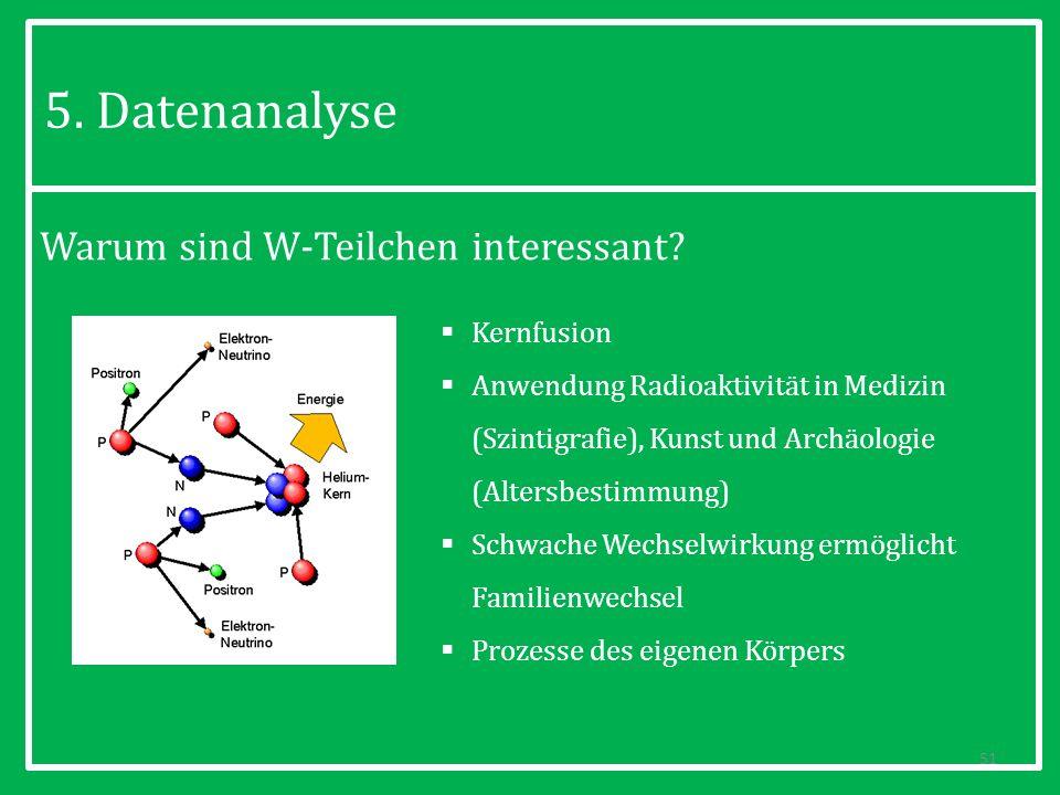 5. Datenanalyse Warum sind W-Teilchen interessant Kernfusion