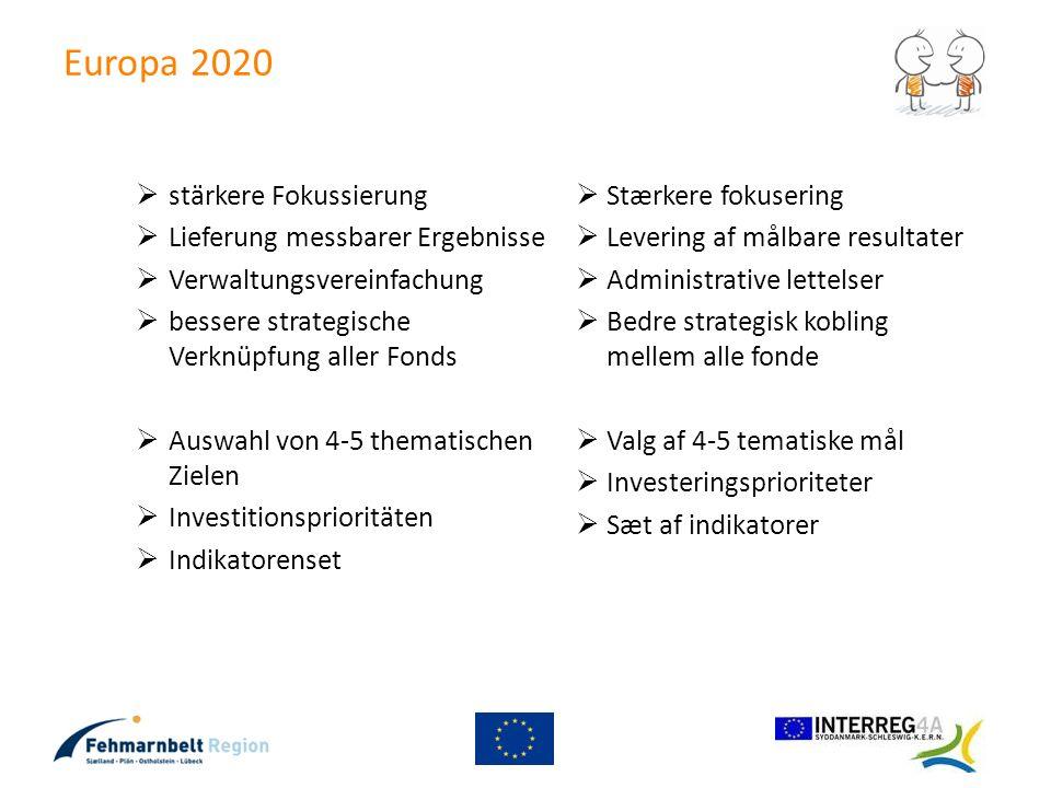 Europa 2020 stärkere Fokussierung Lieferung messbarer Ergebnisse