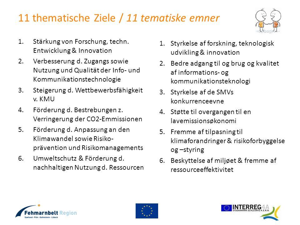 11 thematische Ziele / 11 tematiske emner