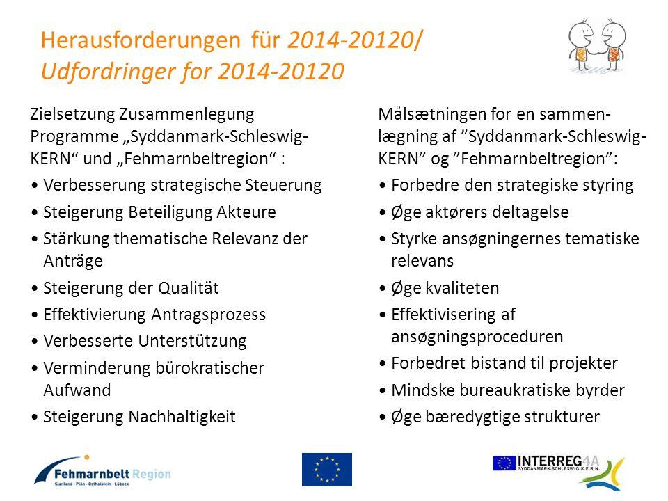 Herausforderungen für 2014-20120/ Udfordringer for 2014-20120