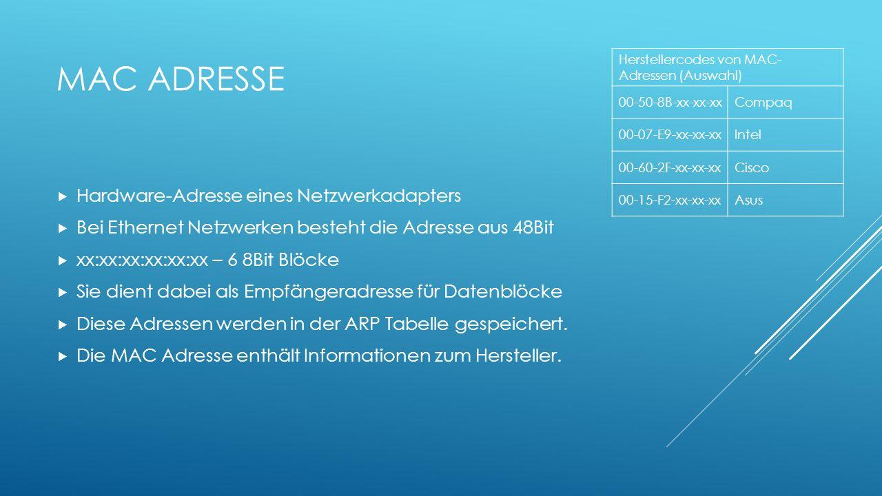 MAC Adresse Hardware-Adresse eines Netzwerkadapters