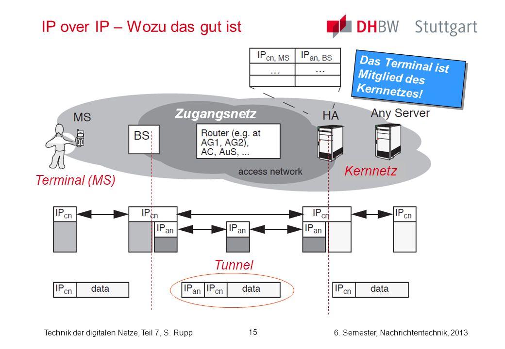 IP over IP – Wozu das gut ist