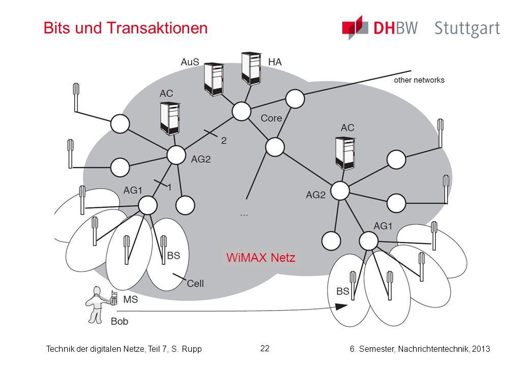 Bits und Transaktionen