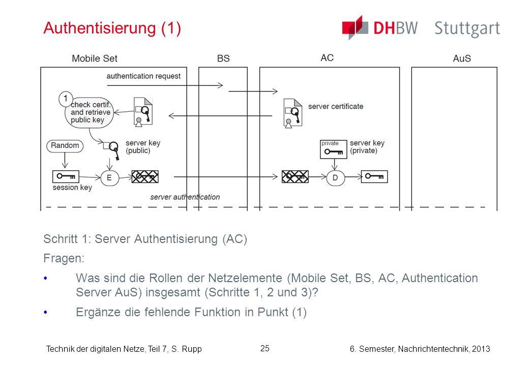 Authentisierung (1) Schritt 1: Server Authentisierung (AC) Fragen:
