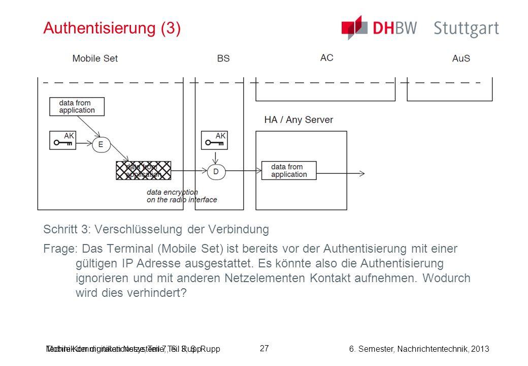Authentisierung (3) Schritt 3: Verschlüsselung der Verbindung