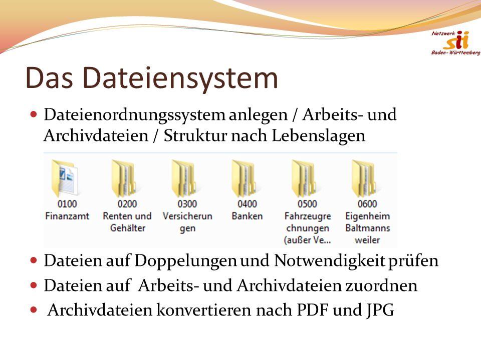 Das Dateiensystem Dateienordnungssystem anlegen / Arbeits- und Archivdateien / Struktur nach Lebenslagen.