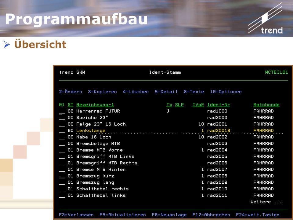 Programmaufbau Übersicht Karteischrank mit ausgewählten Daten