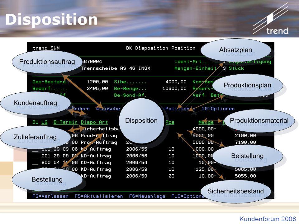 Disposition Erläuterung der Verbindungen Bedarfsverursacher
