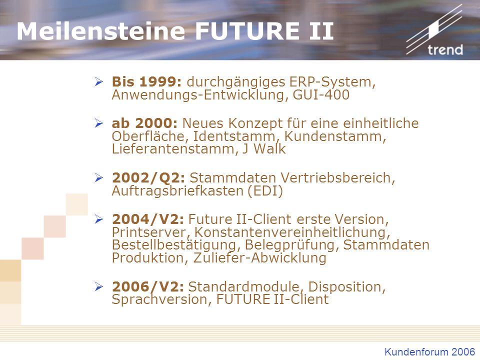 Meilensteine FUTURE II
