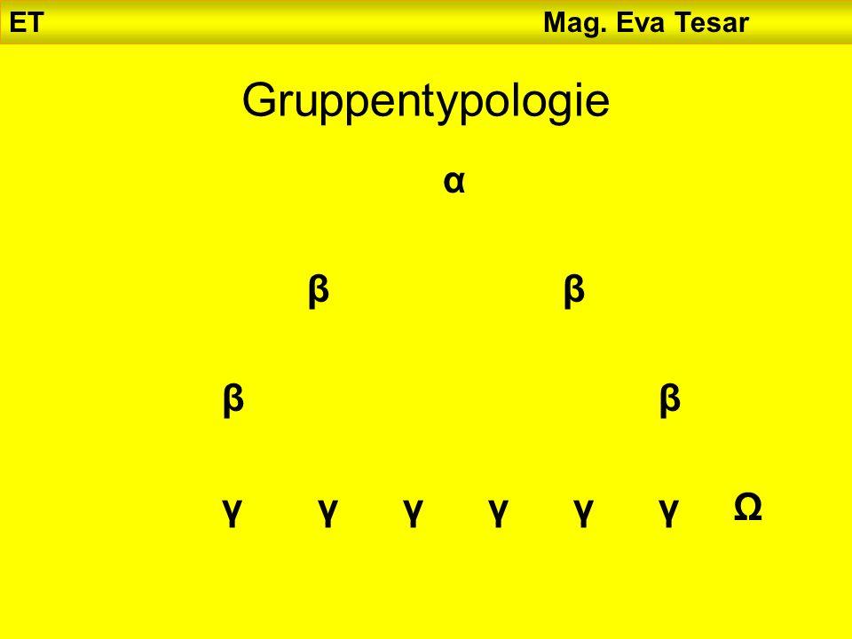 ET Mag. Eva Tesar Gruppentypologie α β β β β γ γ γ γ γ γ Ω