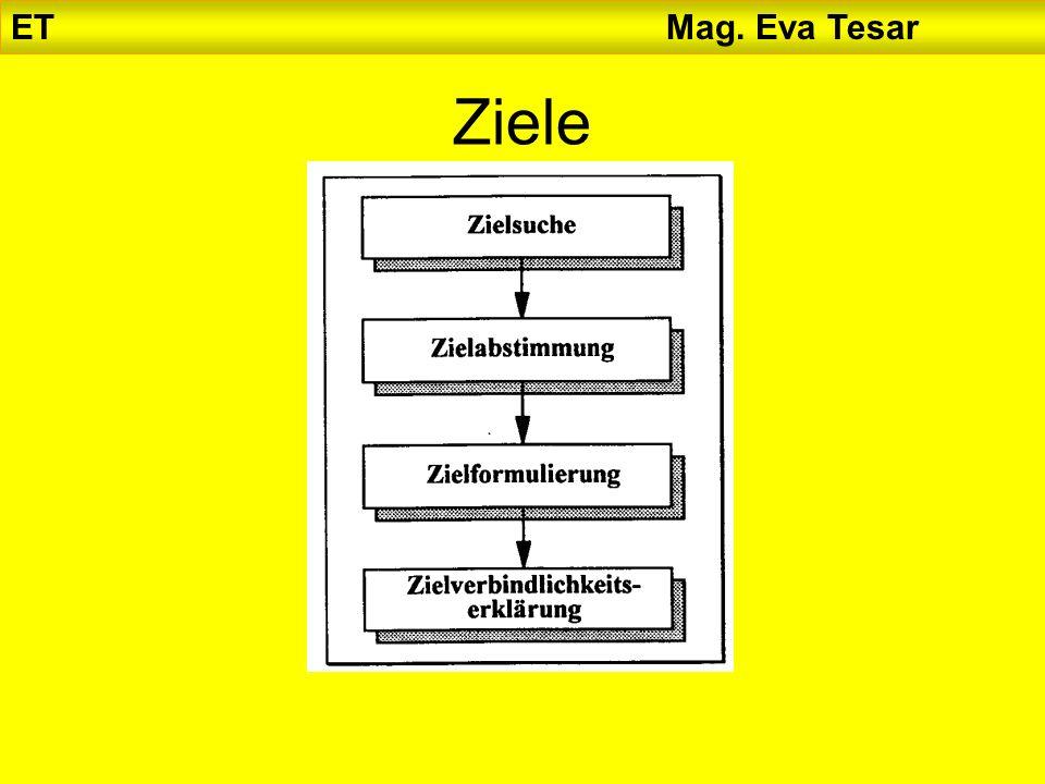 ET Mag. Eva Tesar Ziele