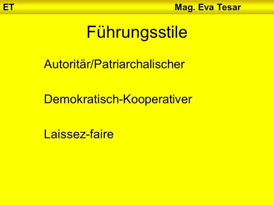 Autoritär/Patriarchalischer Demokratisch-Kooperativer Laissez-faire