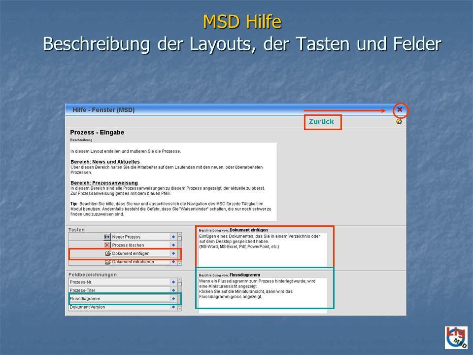 MSD Hilfe Beschreibung der Layouts, der Tasten und Felder