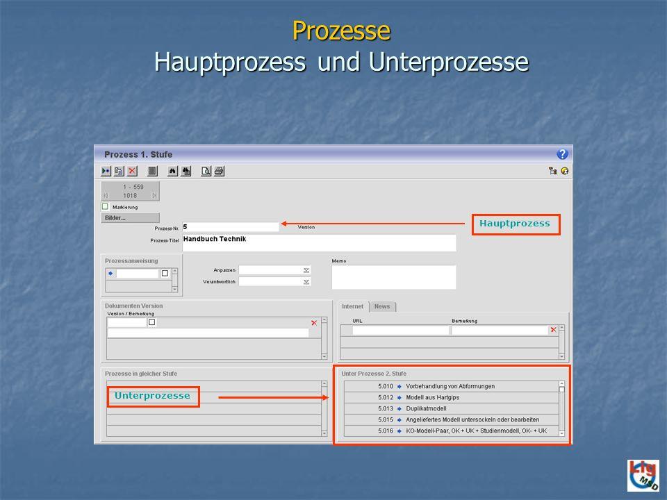 Prozesse Hauptprozess und Unterprozesse