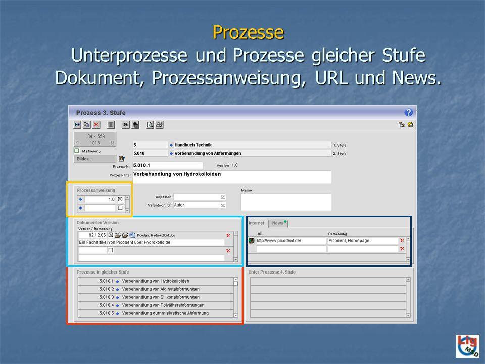 Prozesse Unterprozesse und Prozesse gleicher Stufe Dokument, Prozessanweisung, URL und News.