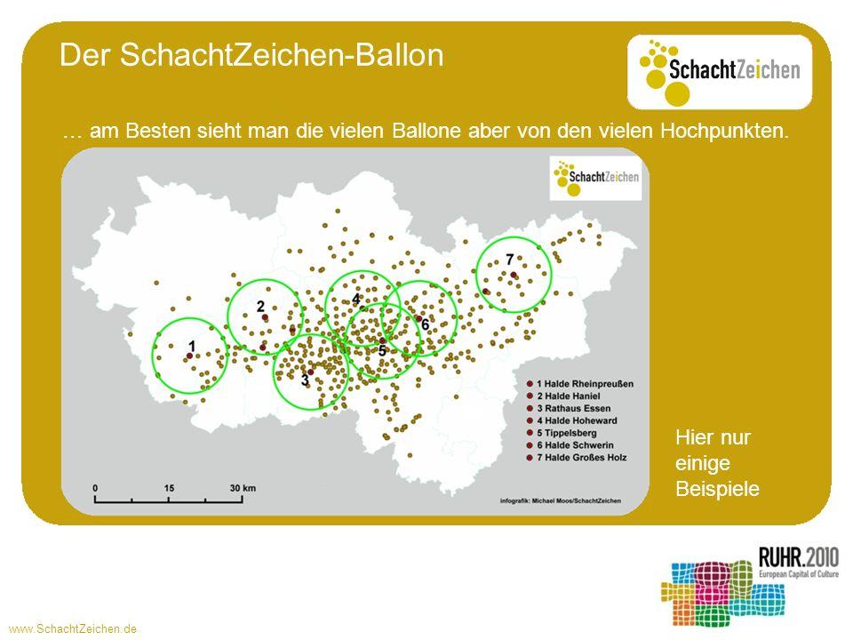 Der SchachtZeichen-Ballon